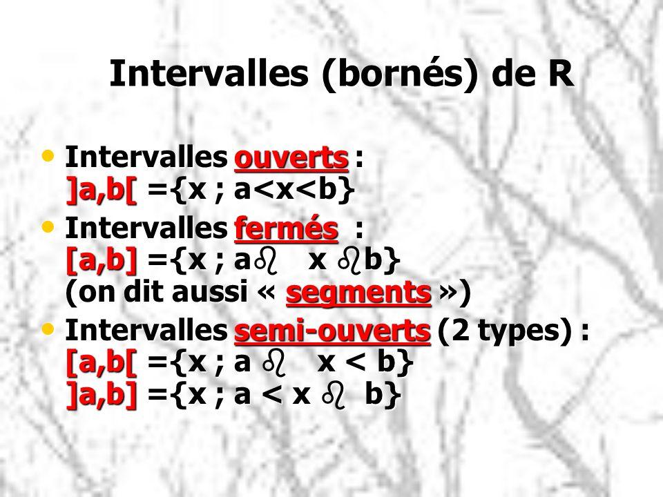 Intervalles (bornés) de R Intervalles (bornés) de R Intervalles ouverts : ]a,b[ ={x ; a<x<b} Intervalles ouverts : ]a,b[ ={x ; a<x<b} Intervalles ferm