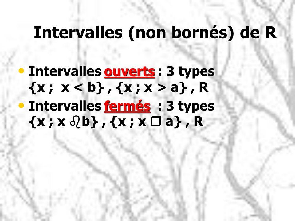 Intervalles (non bornés) de R Intervalles (non bornés) de R Intervalles ouverts : 3 types {x ; x a}, R Intervalles ouverts : 3 types {x ; x a}, R Inte