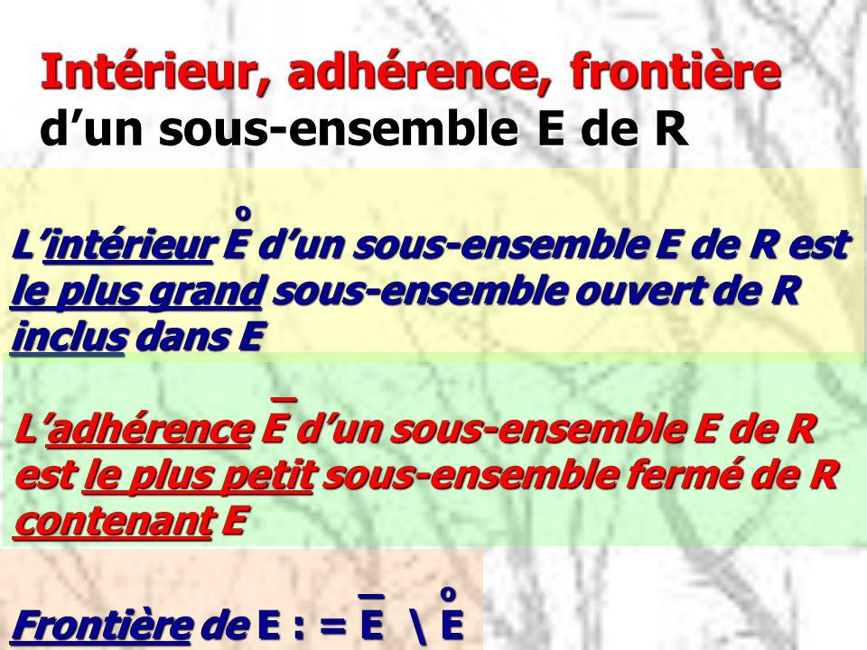 Intérieur, adhérence, frontière dun sous-ensemble E de R o Lintérieur E dun sous-ensemble E de R est le plus grand sous-ensemble ouvert de R inclus da