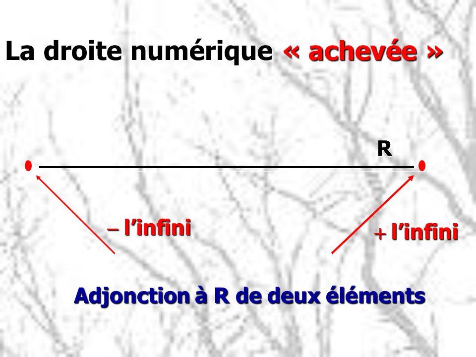 La droite numérique « achevée » Adjonction à R de deux éléments Adjonction à R de deux éléments R - linfini + linfini