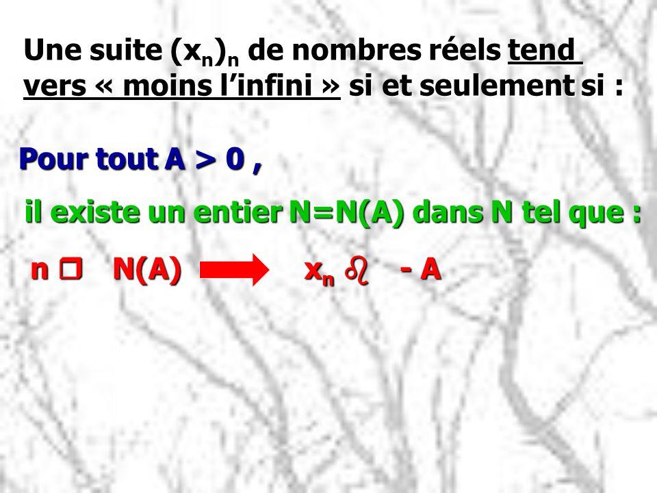 Une suite (x n ) n de nombres réels tend vers « moins linfini » si et seulement si : Pour tout A > 0, il existe un entier N=N(A) dans N tel que : n r