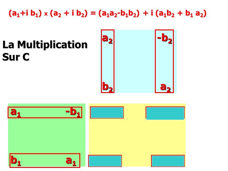 a 2 -b 2 b 2 a 2 a 1 -b 1 b 1 a 1 a 1 a 2 – b 1 b 2 -(a 1 b 2 +b 1 a 2 ) a 1 b 2 +b 1 a 2 a 1 a 2 -b 1 b 2 (a 1 +i b 1 ) x (a 2 + i b 2 ) = (a 1 a 2 -
