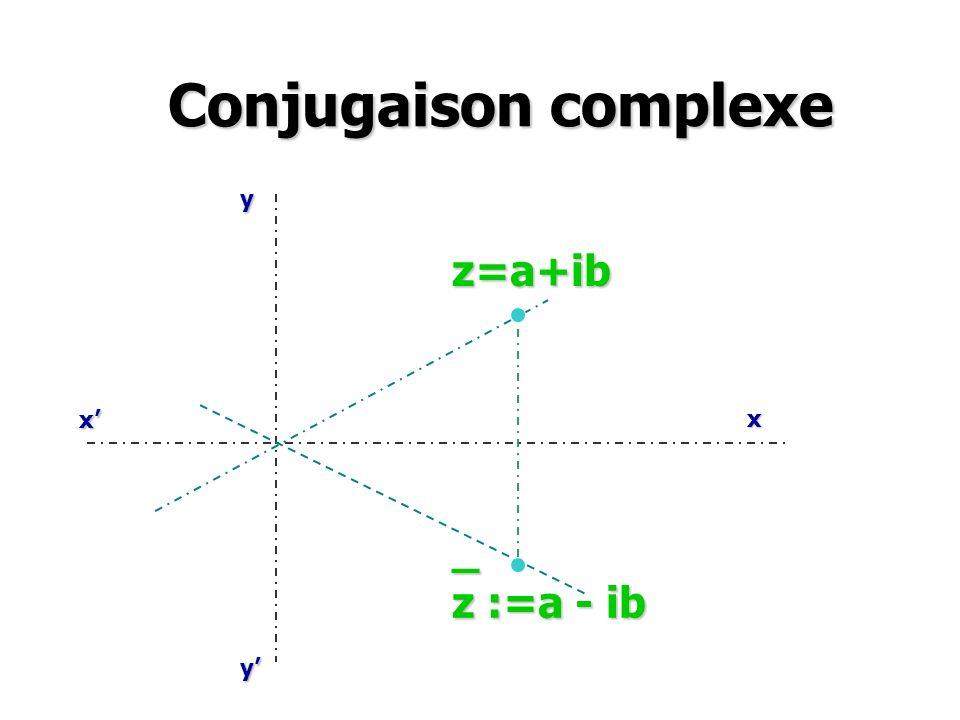 Conjugaison complexe Conjugaison complexe z=a+ib _ z :=a - ib x x y y