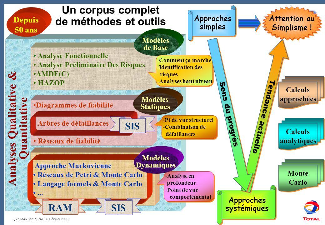 6 - SMAI-IMdR, PAU, 6 Février 2009 Attention aux incidences systémiques Analyse LEGO !.