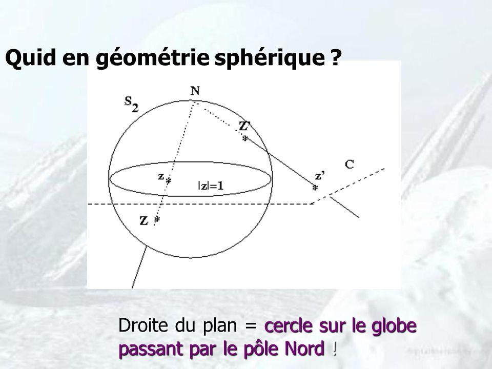 Droite du plan = cercle sur le globe passant par le pôle Nord ! Quid en géométrie sphérique ?
