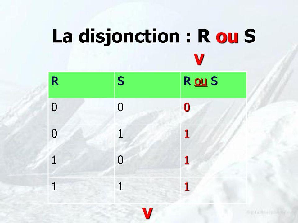 La disjonction : R ou S RS R ou S 000 011 101 111 V V