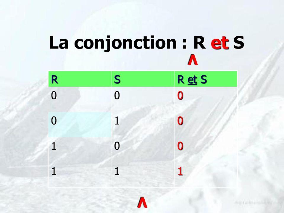 La conjonction : R et S RS R et S 000 010 100 111 V V