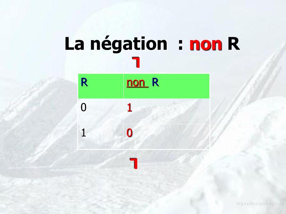 La négation : non R R non R 01 10 L L