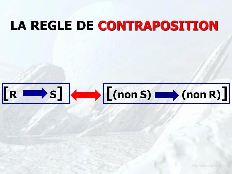 LA REGLE DE CONTRAPOSITION LA REGLE DE CONTRAPOSITION [ R S ] [ (non S) (non R) ]