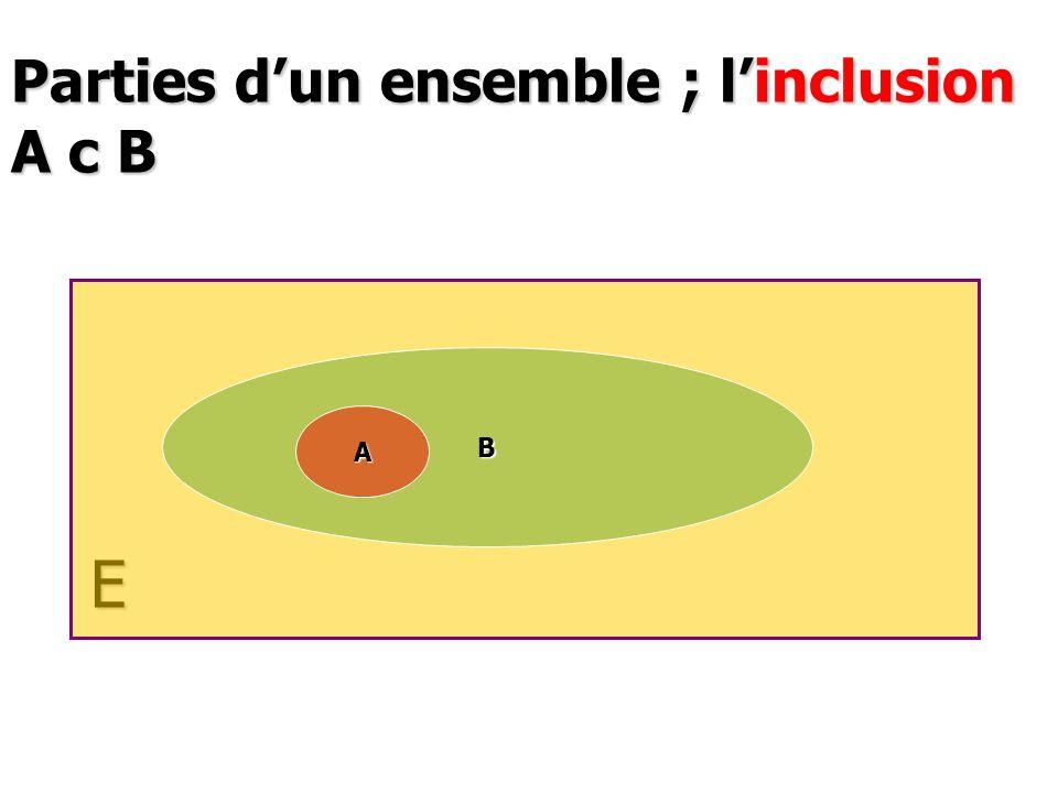 Parties dun ensemble ; linclusion A c B E B A