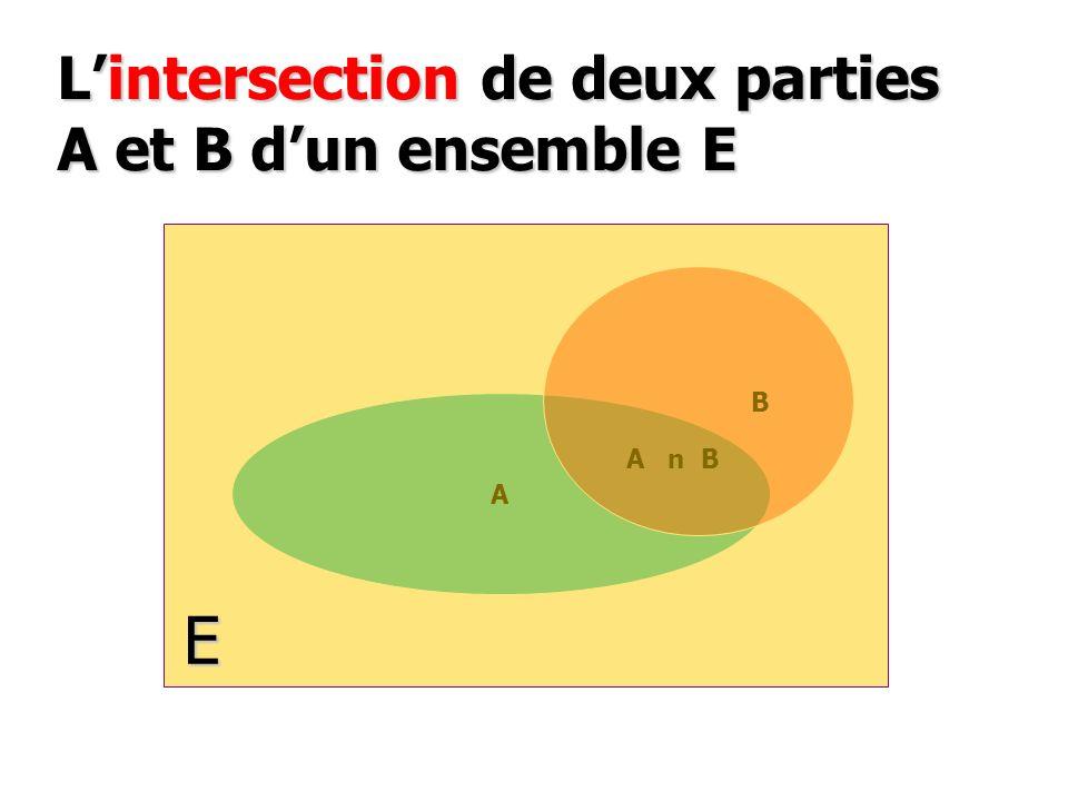 Lintersection de deux parties A et B dun ensemble E A B A n B E