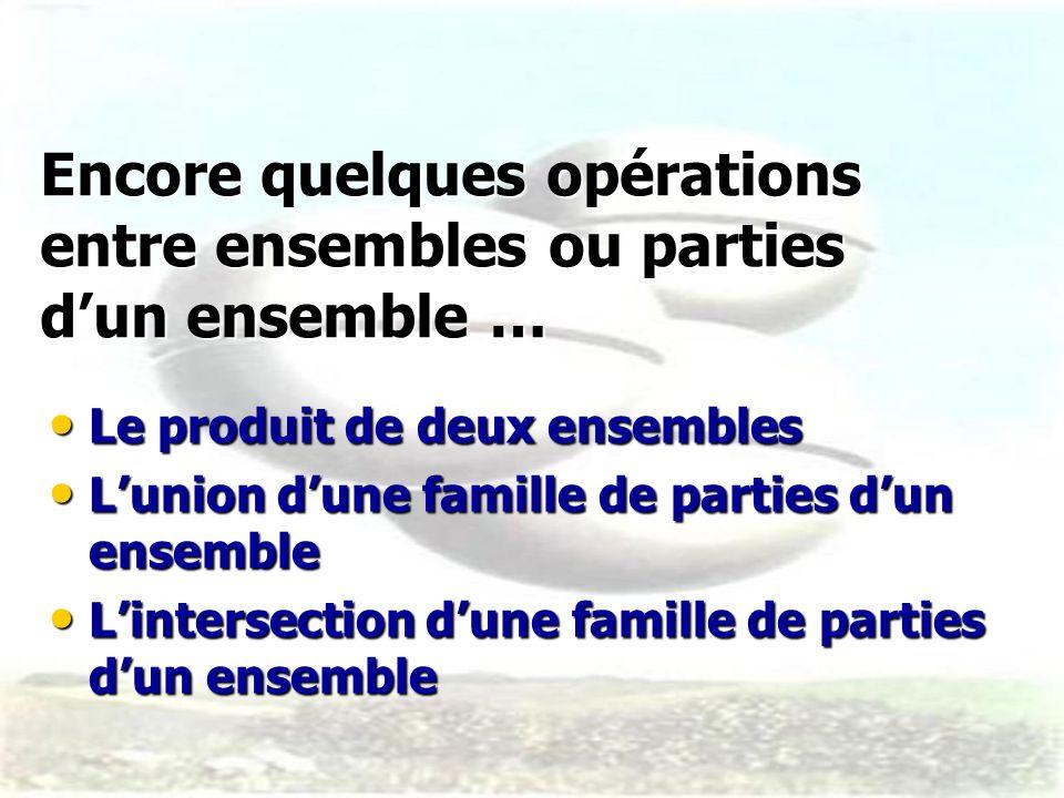 Encore quelques opérations entre ensembles ou parties dun ensemble … Le produit de deux ensembles Le produit de deux ensembles Lunion dune famille de