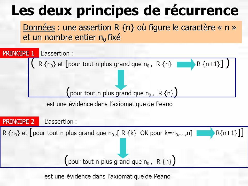 Les deux principes de récurrence Données : une assertion R {n} où figure le caractère « n » et un nombre entier n 0 fixé PRINCIPE 1 PRINCIPE 2 Lassert