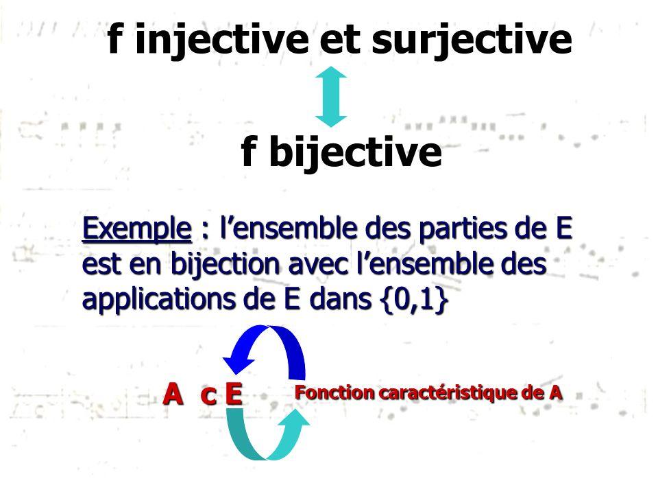 f injective et surjective f bijective Exemple : lensemble des parties de E est en bijection avec lensemble des applications de E dans {0,1} A c E A c