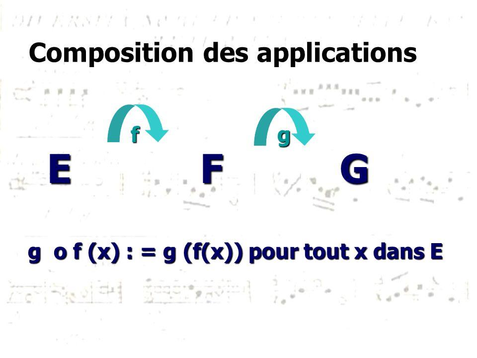 Composition des applications E F G fg g o f (x) : = g (f(x)) pour tout x dans E g o f (x) : = g (f(x)) pour tout x dans E