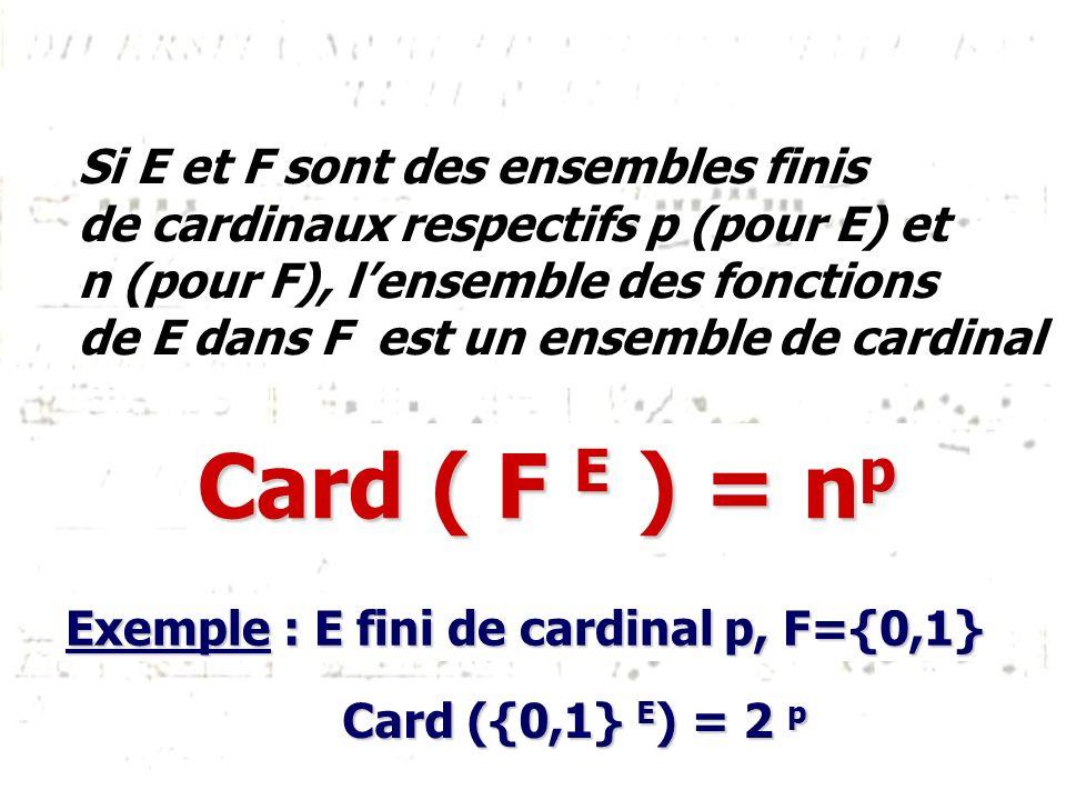 Si E et F sont des ensembles finis de cardinaux respectifs p (pour E) et n (pour F), lensemble des fonctions de E dans F est un ensemble de cardinal C