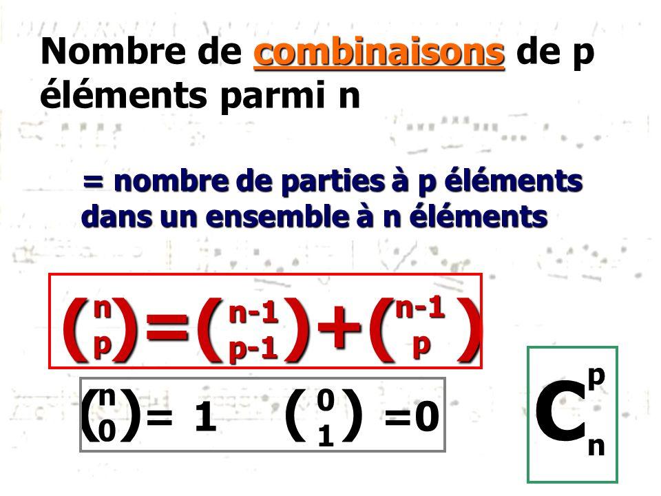 Nombre de combinaisons de p éléments parmi n = nombre de parties à p éléments dans un ensemble à n éléments ( )=( )+( ) ( )=( )+( ) np n-1p-1 n-1 p (