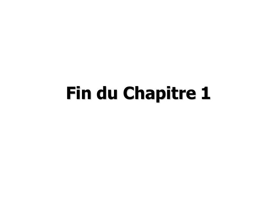 Fin du Chapitre 1