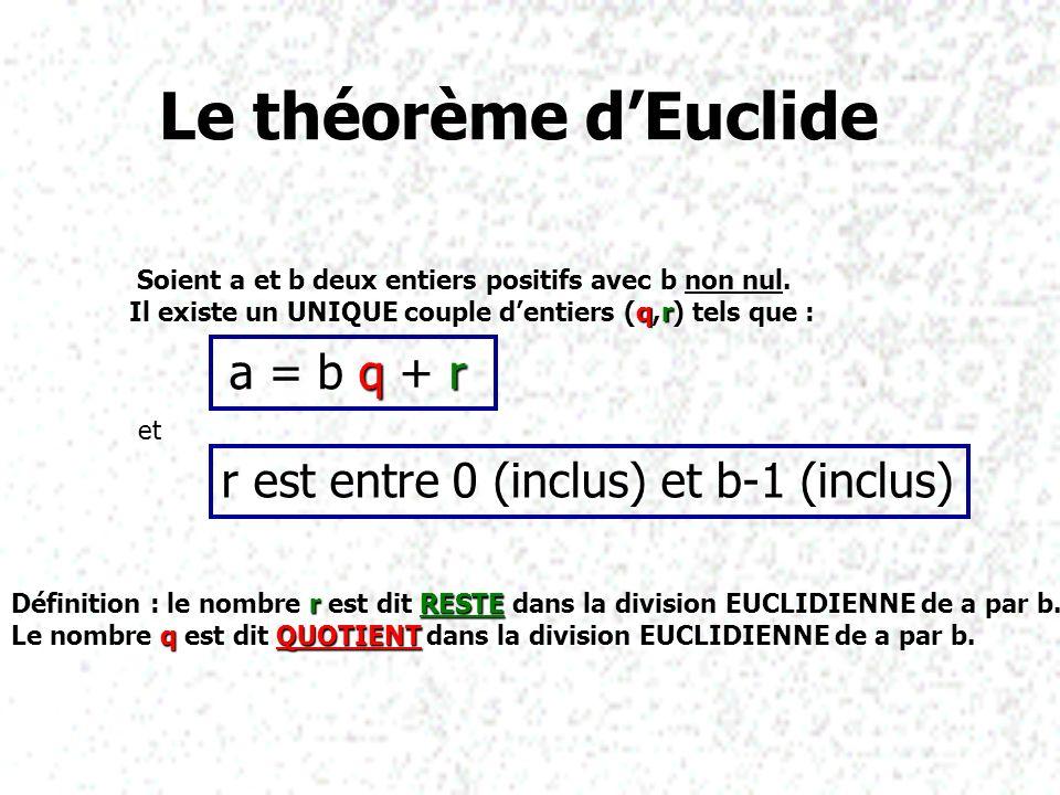 Le théorème dEuclide Le théorème dEuclide Soient a et b deux entiers positifs avec b non nul. Soient a et b deux entiers positifs avec b non nul. Il e