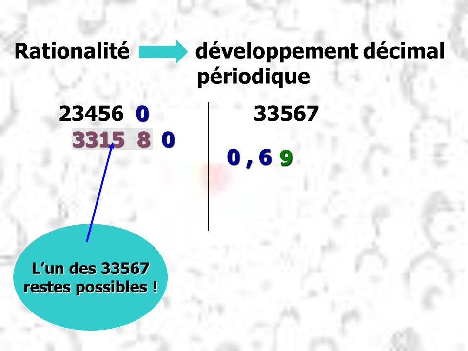 Rationalité développement décimal périodique périodique 23456335670 0, 6 3315 8 3315 8 9 0 Lun des 33567 restes possibles !