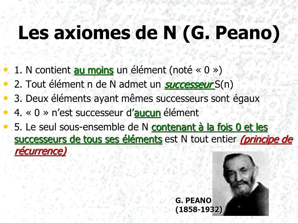 Les axiomes de N (G. Peano) 1. N contient au moins un élément (noté « 0 ») 1. N contient au moins un élément (noté « 0 ») 2. Tout élément n de N admet