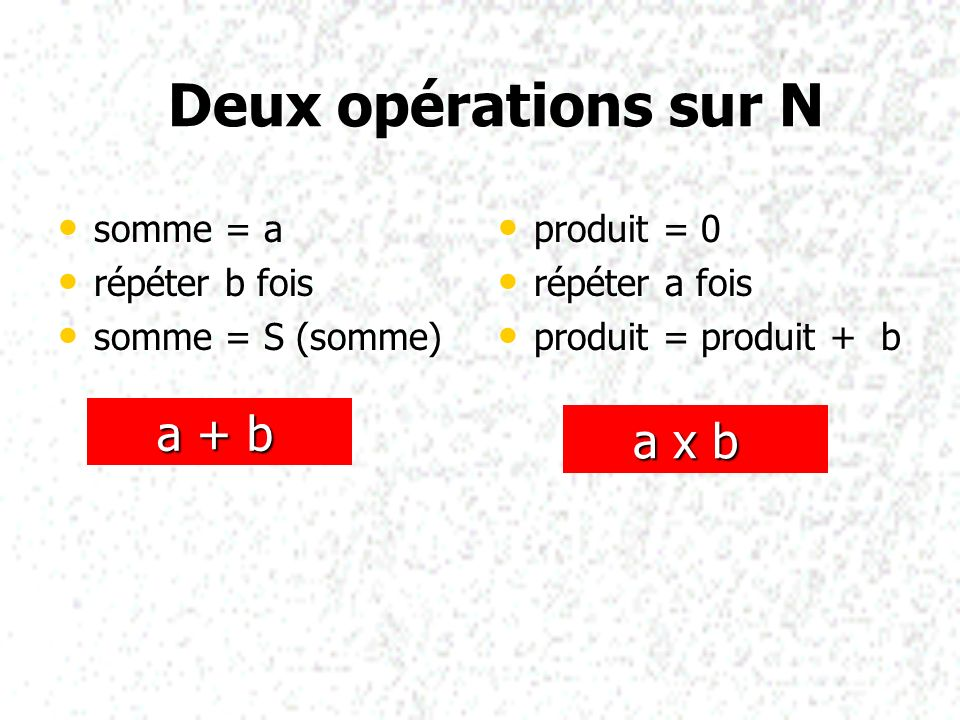Deux opérations sur N Deux opérations sur N somme = a somme = a répéter b fois répéter b fois somme = S (somme) somme = S (somme) produit = 0 produit
