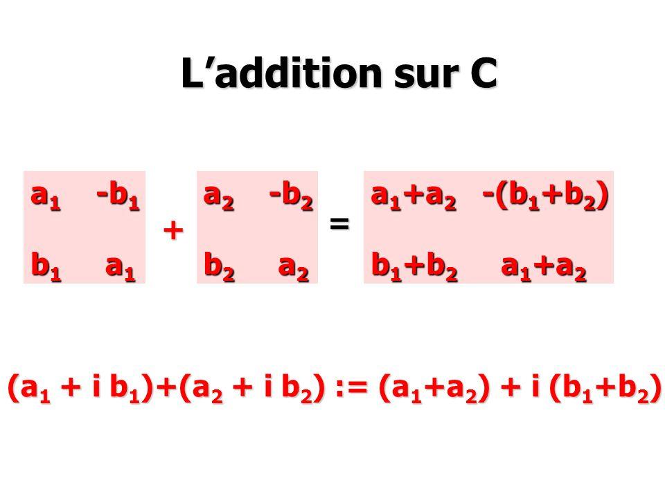 Laddition sur C Laddition sur C a 1 -b 1 b 1 a 1 a 2 -b 2 b 2 a 2 a 1 +a 2 -(b 1 +b 2 ) b 1 +b 2 a 1 +a 2 + = (a 1 + i b 1 )+(a 2 + i b 2 ) := (a 1 +a
