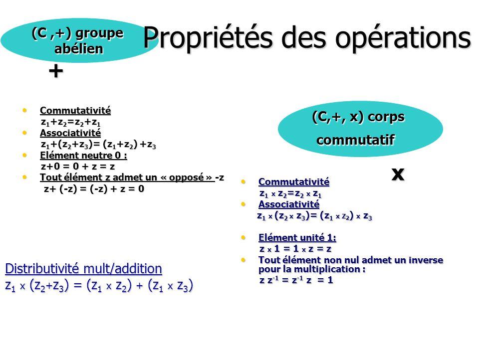 Commutativité Commutativité z 1 +z 2 =z 2 +z 1 z 1 +z 2 =z 2 +z 1 Associativité Associativité z 1 +(z 2 +z 3 )= (z 1 +z 2 ) +z 3 z 1 +(z 2 +z 3 )= (z