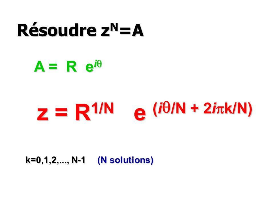 Résoudre z N =A A = R e iq z = R 1/N e (i q /N + 2ipk/N) z = R 1/N e (i q /N + 2ipk/N) k=0,1,2,..., N-1 (N solutions)