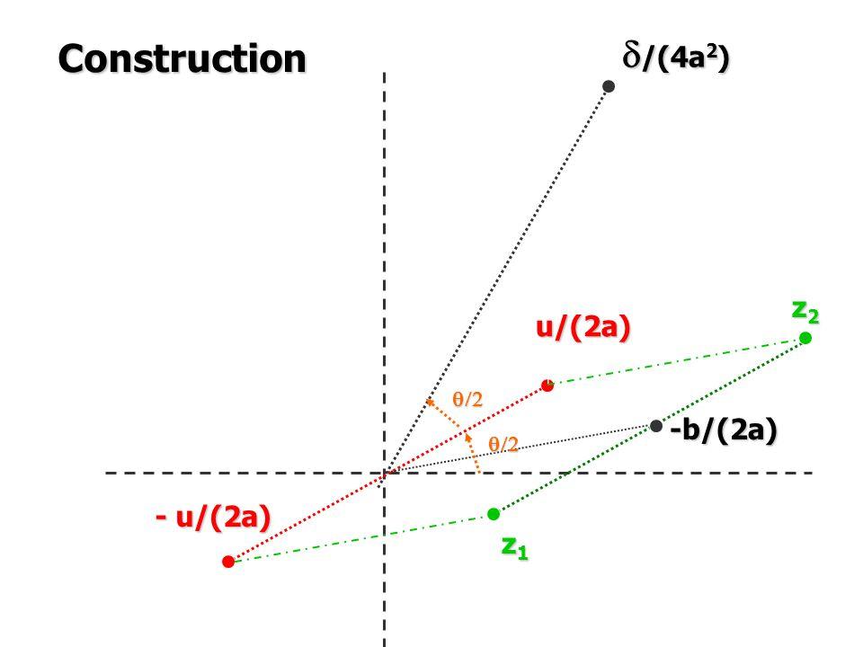 d /(4a 2 ) u/(2a) - u/(2a) z2z2z2z2 z1z1z1z1 -b/(2a) Construction q/2 q/2
