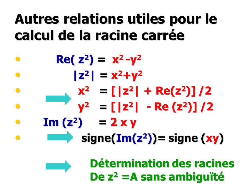 Autres relations utiles pour le calcul de la racine carrée Re( z 2 ) = x 2 -y 2 Re( z 2 ) = x 2 -y 2 |z 2 | = x 2 +y 2 |z 2 | = x 2 +y 2 x 2 = [|z 2 |