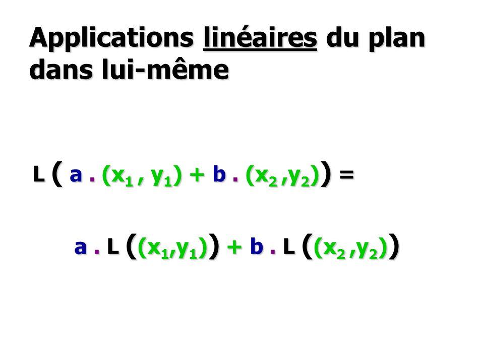 Applications linéaires du plan dans lui-même L ( a. (x 1, y 1 ) + b. (x 2,y 2 ) ) = a. L ( (x 1,y 1 ) ) + b. L ( (x 2,y 2 ) )