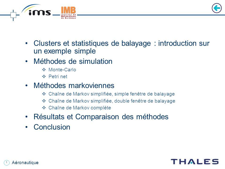 Julie BERTHON Aéronautique Statistiques de balayage : analyse des « clusters » dévènements Journée SMAI IMdR : 6 février 2009