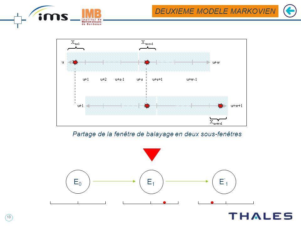 12 Problème : le modèle autorise des chemins qui ne sont pas réalisables en pratique E0E0 E0E0 E1E1 E0E0 E1E1 E1E1 DEUXIEME MODELE MARKOVIEN