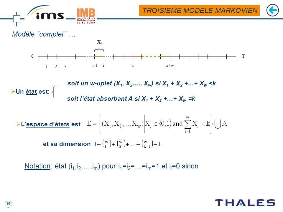 14 La matrice de transition est une matrice de taille D×D avec D=k(k-1)+1 Un état est: soit un couple (i,j) si i+j<k soit létat absorbant si i+j=k Les