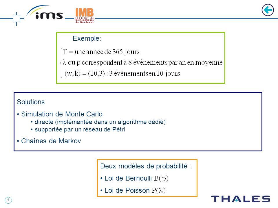 4 Deux modèles de probabilité : Loi de Bernoulli Loi de Poisson Exemple: Solutions Simulation de Monte Carlo directe (implémentée dans un algorithme dédié) supportée par un réseau de Pétri Chaînes de Markov