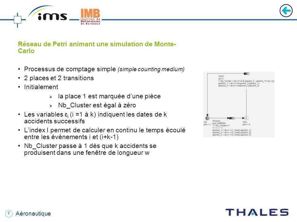 5 Aéronautique Simulation de Monte-Carlo directe Les dates daccidents sont générées aléatoirement selon la loi considérée et de manière à recouvrir la