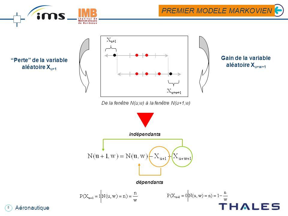 7 Aéronautique MODELES MARKOVIENS Balayage de la période dobservation X i … variable aléatoire donnant le nombre dévènements sur [i-1,i[ N(u,w)… varia
