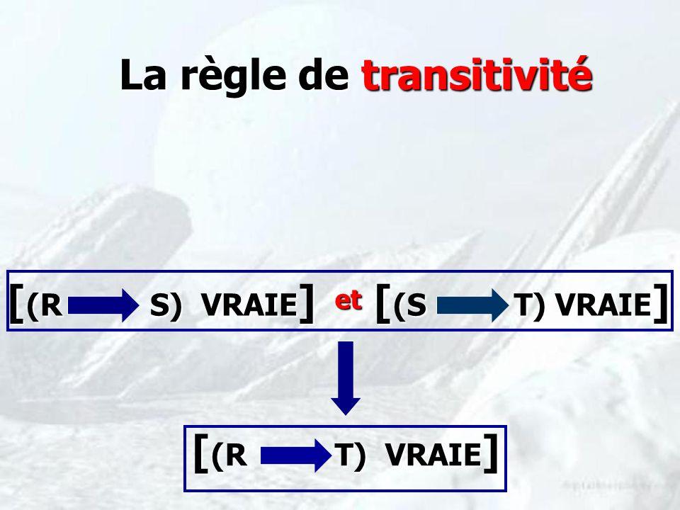La règle de transitivité La règle de transitivité [ (R S) VRAIE ] [ (S T) VRAIE ] [ (R T) VRAIE ] et