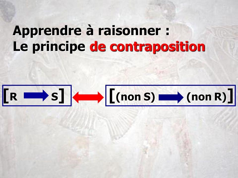 [ R S ] [ (non S) (non R) ] Apprendre à raisonner : Le principe de contraposition