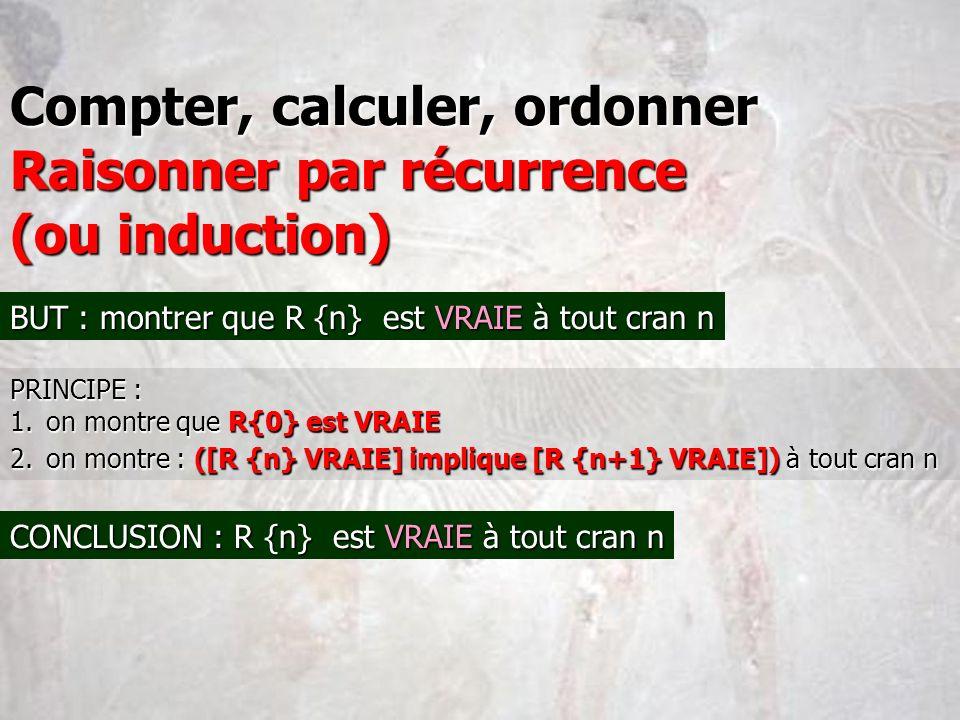 Compter, calculer, ordonner Raisonner par récurrence (ou induction) BUT : montrer que R {n} est VRAIE à tout cran n PRINCIPE : 1.on montre que R{0} es