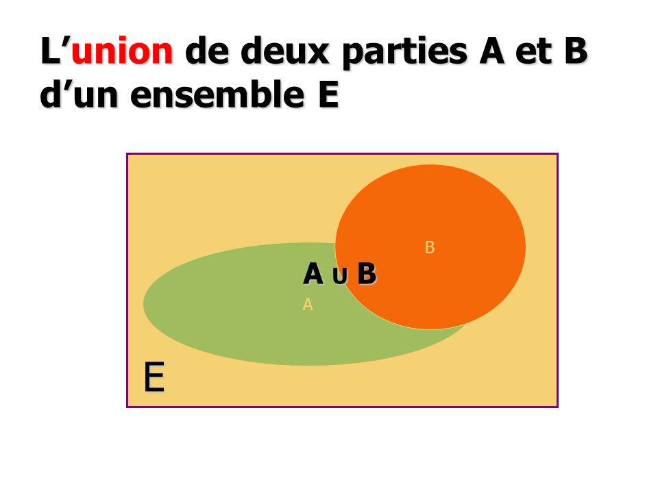 Lunion de deux parties A et B dun ensemble E A B E A U B A U B