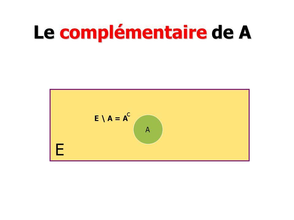 Le complémentaire de A Le complémentaire de A A E \ A = A c E
