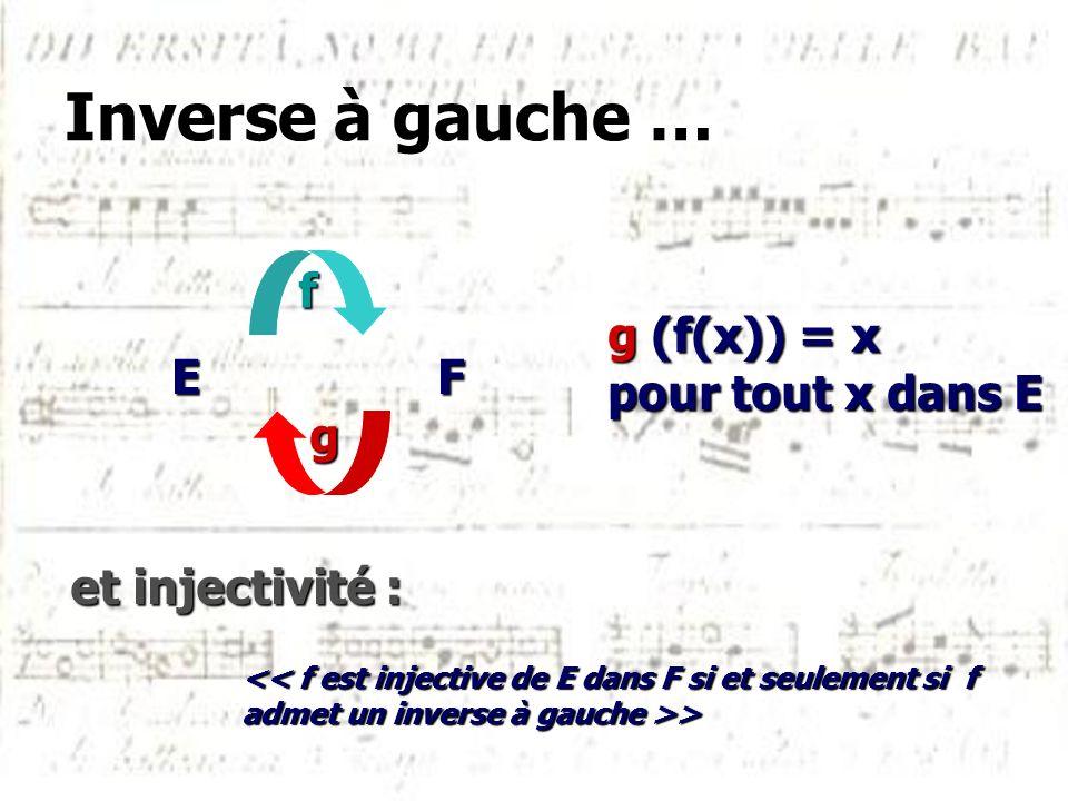 Inverse à gauche … E F E F f g g (f(x)) = x pour tout x dans E et injectivité : et injectivité : << f est injective de E dans F si et seulement si f a