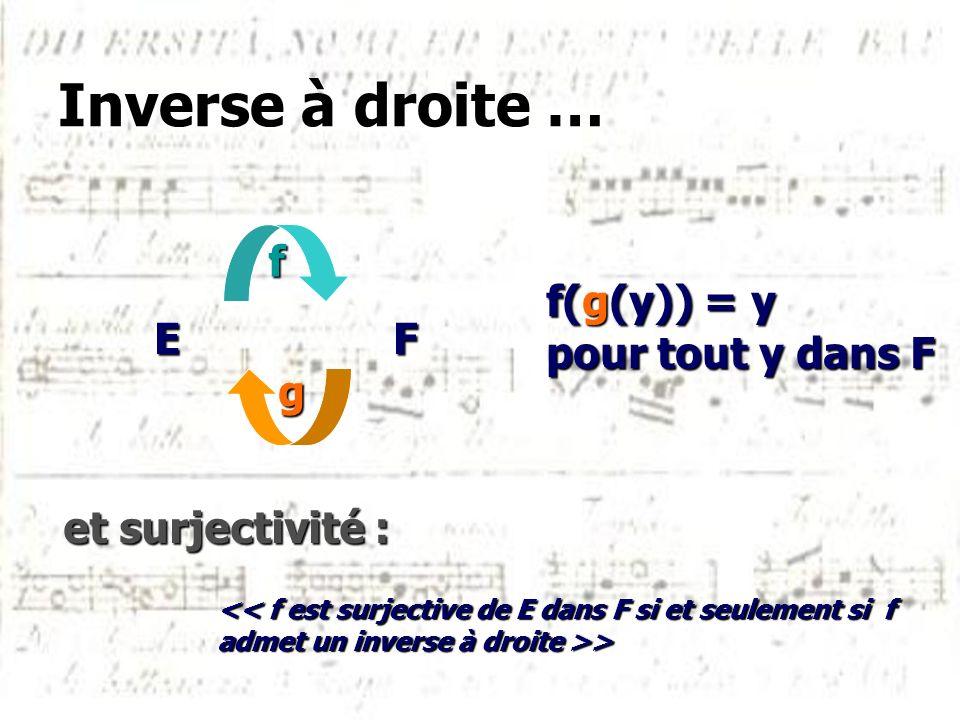 Inverse à droite … E F E F f g f(g(y)) = y pour tout y dans F et surjectivité : et surjectivité : << f est surjective de E dans F si et seulement si f