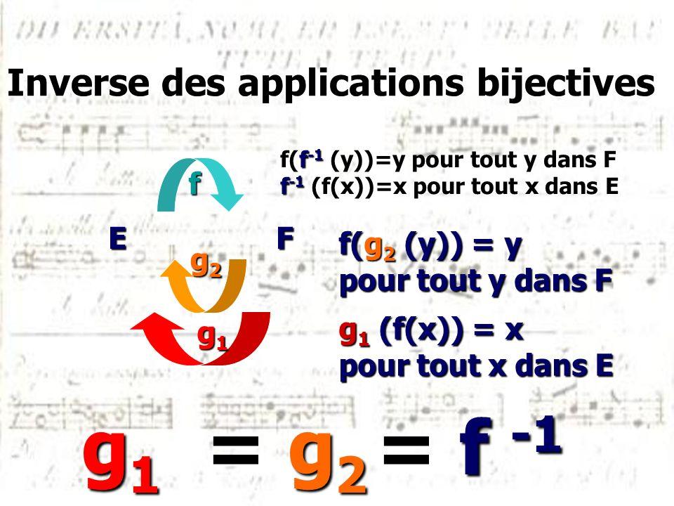 Inverse des applications bijectives E F E F f g2g2g2g2 f(g 2 (y)) = y pour tout y dans F g 1 (f(x)) = x pour tout x dans E g1 g1 g1 g1 g 1 = g 2 = f -