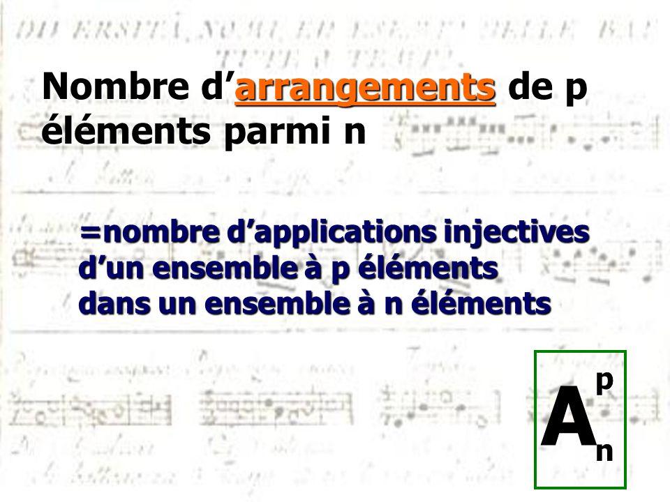 Nombre darrangements de p éléments parmi n =nombre dapplications injectives dun ensemble à p éléments dans un ensemble à n éléments A pn