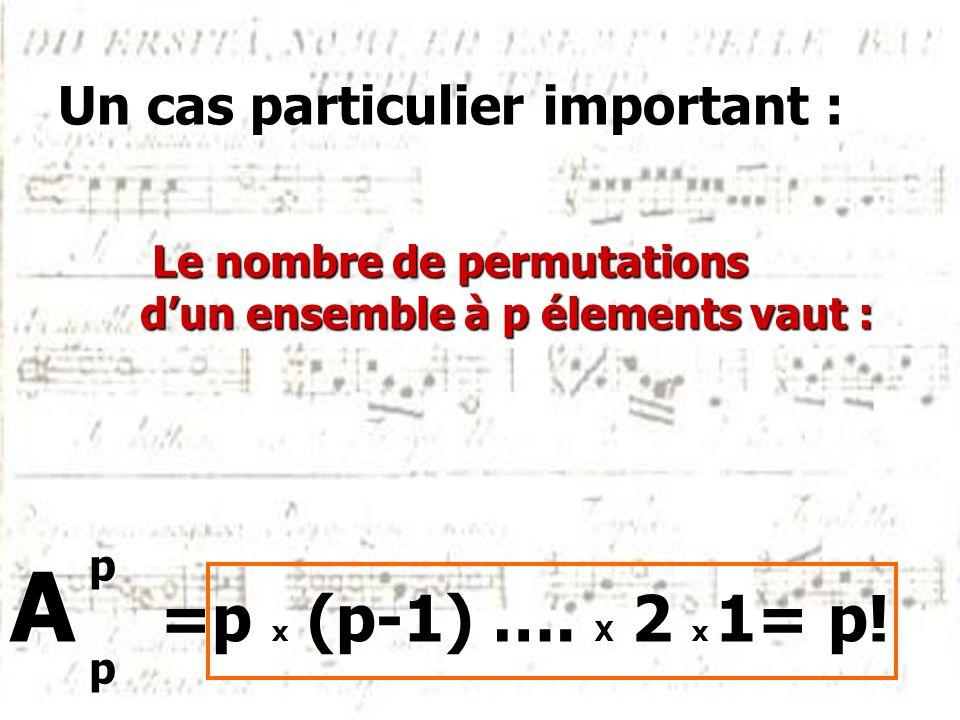 Un cas particulier important : A =p x (p-1) …. X 2 x 1= p! pp Le nombre de permutations Le nombre de permutations dun ensemble à p élements vaut :