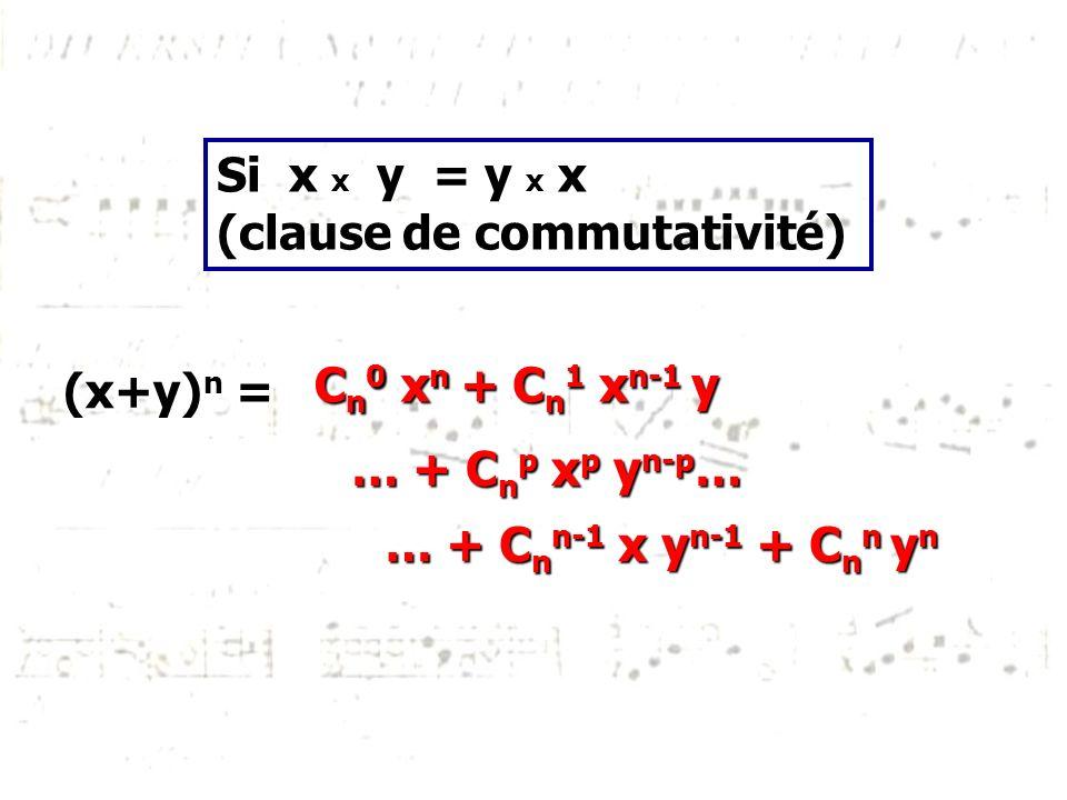 (x+y) n = Cn0 xn Cn0 xn Cn0 xn Cn0 xn + C n 1 x n-1 y … + C n p x p y n-p … … + C n n-1 x y n-1 + C n n y n Si x x y = y x x (clause de commutativité)