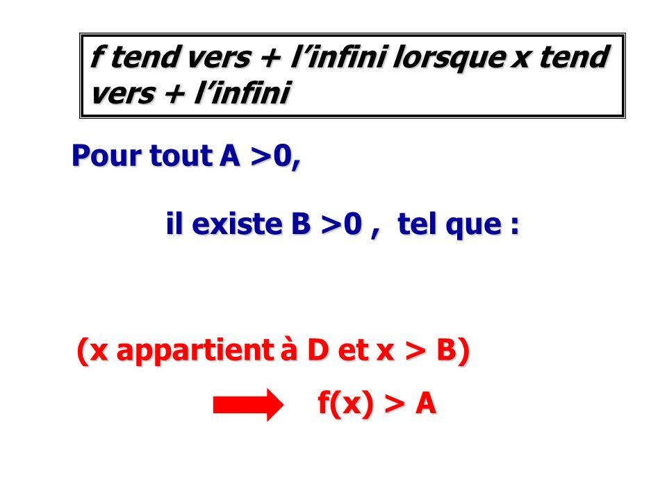 Pour tout A >0, il existe B >0, tel que : (x appartient à D et x > B) f(x) > A f tend vers + linfini lorsque x tend vers + linfini